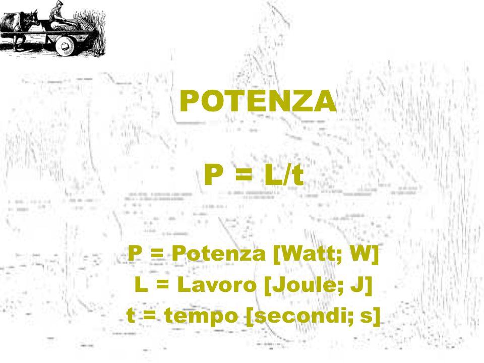 POTENZA P = L/t P = Potenza [Watt; W] L = Lavoro [Joule; J] t = tempo [secondi; s]