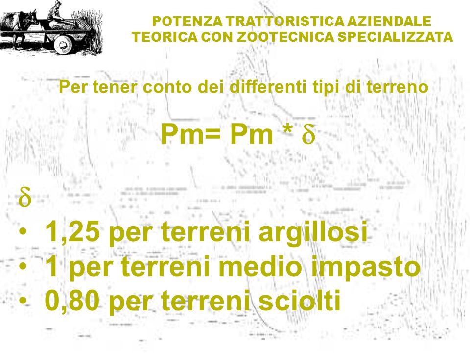 POTENZA TRATTORISTICA AZIENDALE TEORICA CON ZOOTECNICA SPECIALIZZATA Per tener conto dei differenti tipi di terreno Pm= Pm *   1,25 per terreni argi