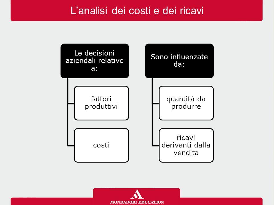 Le decisioni aziendali relative a: fattori produttivi costi Sono influenzate da: quantità da produrre ricavi derivanti dalla vendita