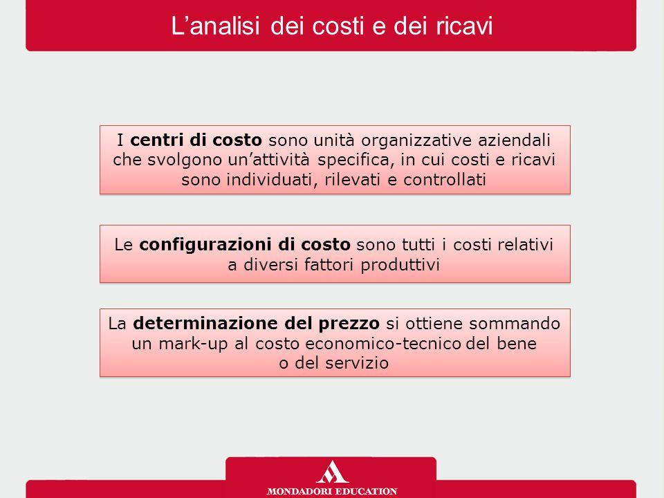 L'analisi dei costi e dei ricavi I centri di costo sono unità organizzative aziendali che svolgono un'attività specifica, in cui costi e ricavi sono i