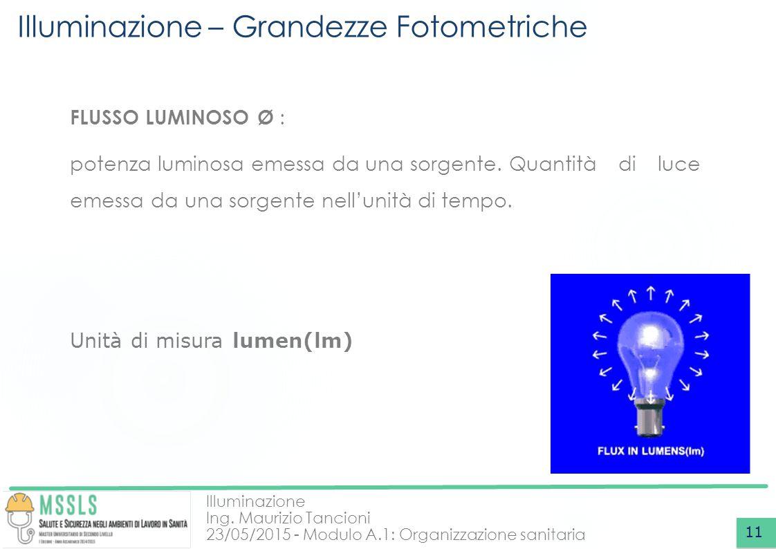 Illuminazione Ing. Maurizio Tancioni 23/05/2015 - Modulo A.1: Organizzazione sanitaria Illuminazione – Grandezze Fotometriche 11 FLUSSO LUMINOSO Ø : p