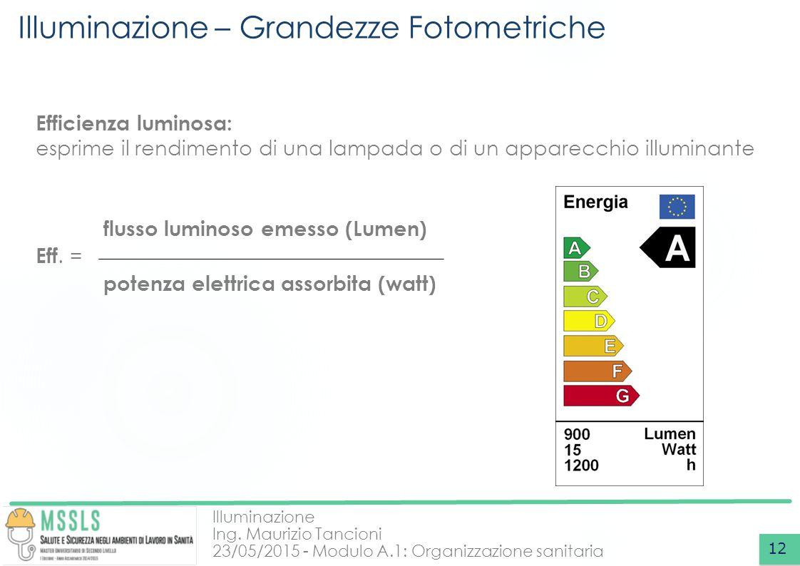 Illuminazione Ing. Maurizio Tancioni 23/05/2015 - Modulo A.1: Organizzazione sanitaria Illuminazione – Grandezze Fotometriche 12 Efficienza luminosa: