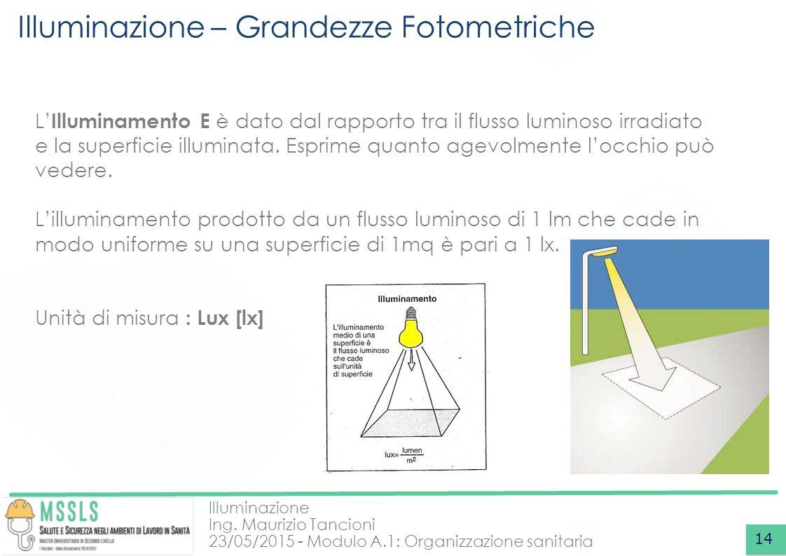 Illuminazione Ing. Maurizio Tancioni 23/05/2015 - Modulo A.1: Organizzazione sanitaria Illuminazione – Grandezze Fotometriche 14 L' Illuminamento E è