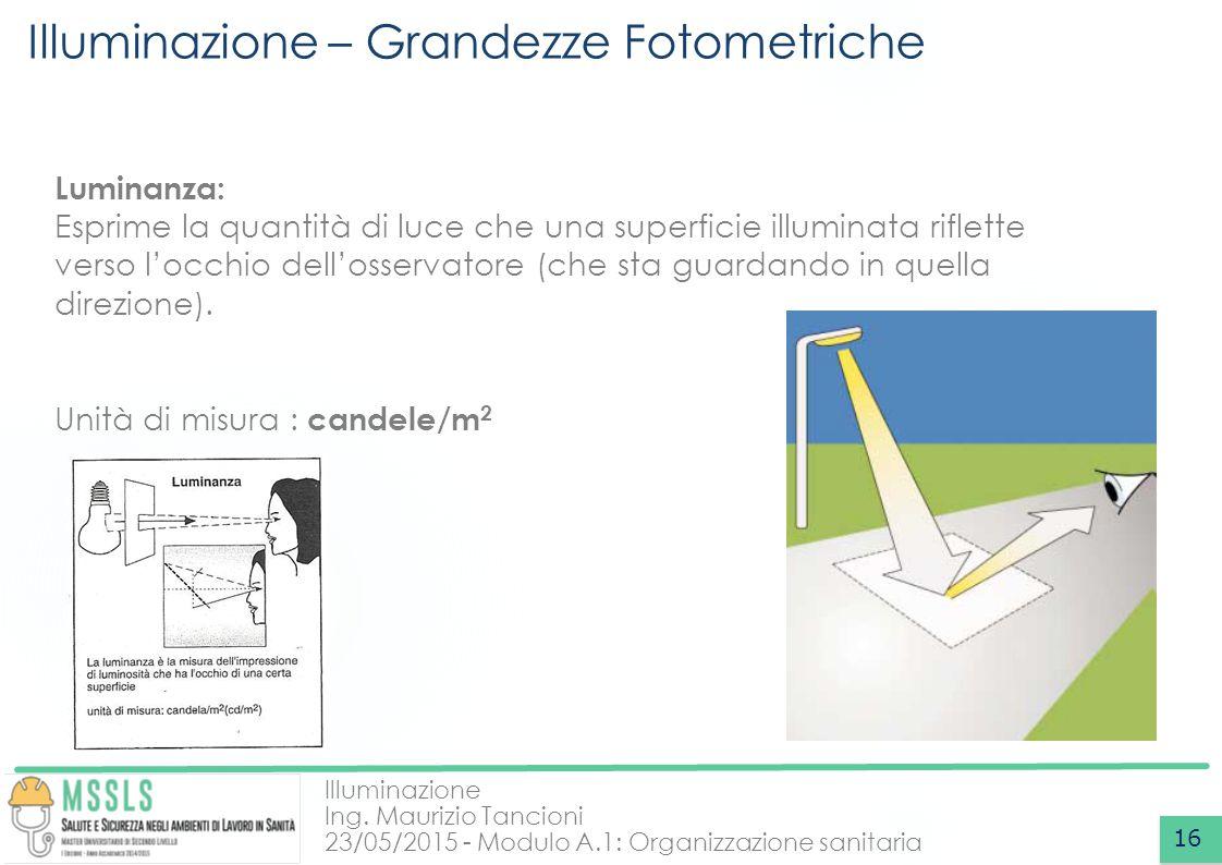 Illuminazione Ing. Maurizio Tancioni 23/05/2015 - Modulo A.1: Organizzazione sanitaria Illuminazione – Grandezze Fotometriche 16 Luminanza: Esprime la
