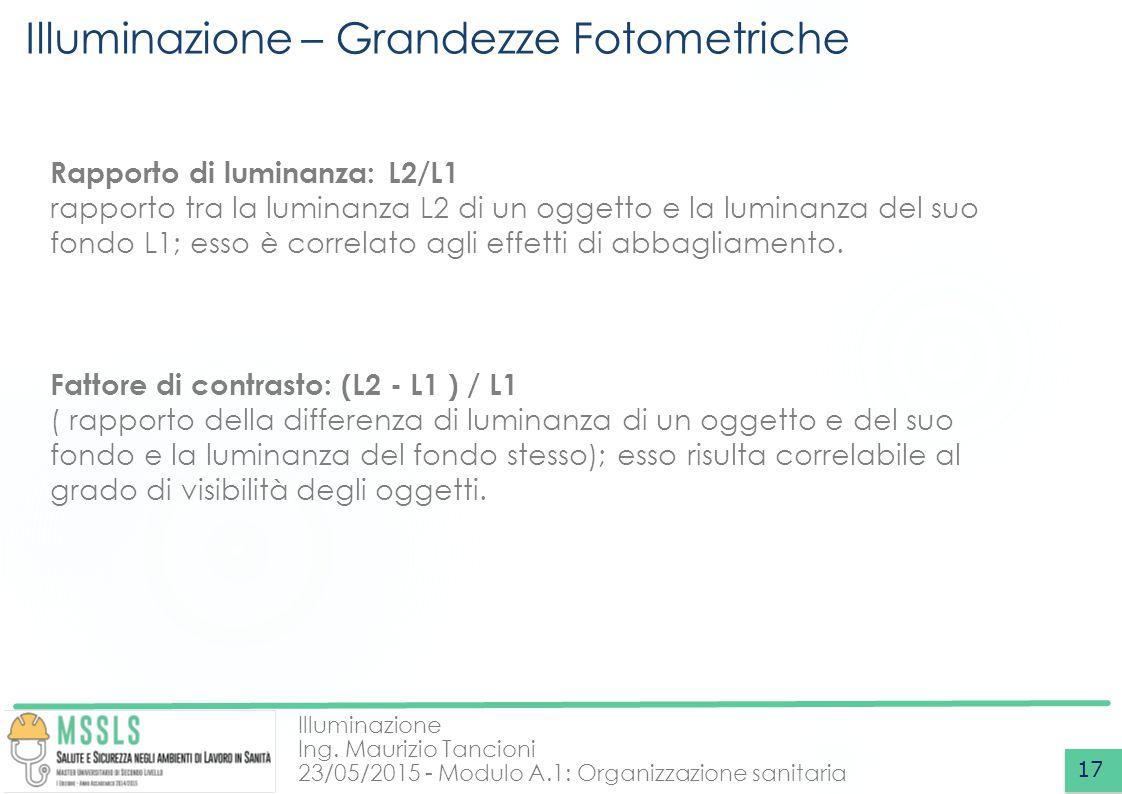Illuminazione Ing. Maurizio Tancioni 23/05/2015 - Modulo A.1: Organizzazione sanitaria Illuminazione – Grandezze Fotometriche 17 Rapporto di luminanza