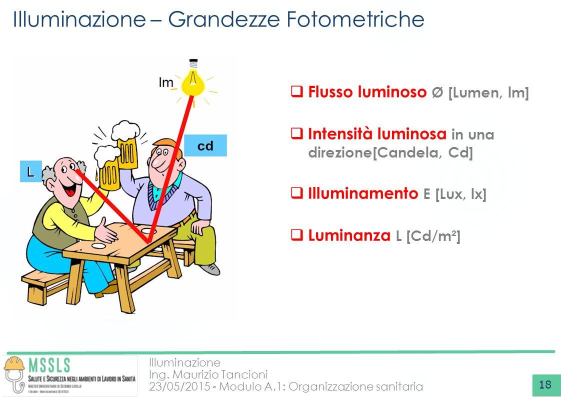 Illuminazione Ing. Maurizio Tancioni 23/05/2015 - Modulo A.1: Organizzazione sanitaria Illuminazione – Grandezze Fotometriche 18  Flusso luminoso Ø [