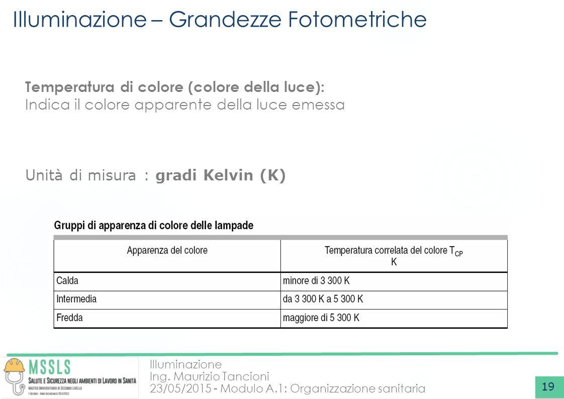 Illuminazione Ing. Maurizio Tancioni 23/05/2015 - Modulo A.1: Organizzazione sanitaria Illuminazione – Grandezze Fotometriche 19 Temperatura di colore
