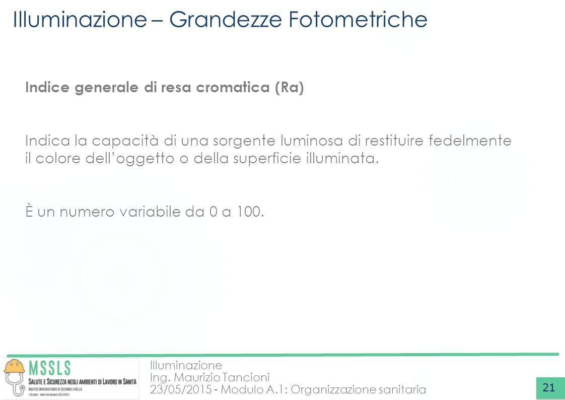 Illuminazione Ing. Maurizio Tancioni 23/05/2015 - Modulo A.1: Organizzazione sanitaria Illuminazione – Grandezze Fotometriche 21 Indice generale di re