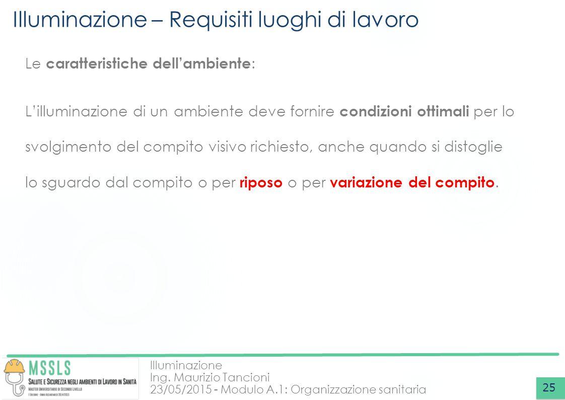 Illuminazione Ing. Maurizio Tancioni 23/05/2015 - Modulo A.1: Organizzazione sanitaria Illuminazione – Requisiti luoghi di lavoro 25 Le caratteristich