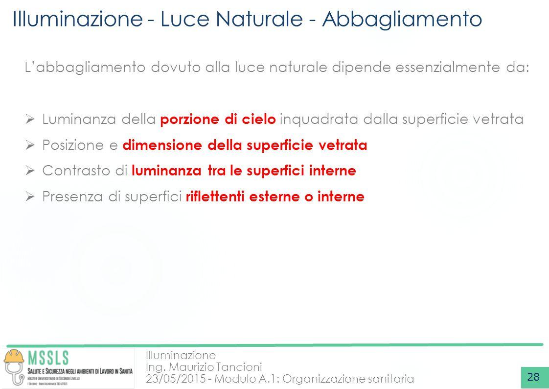 Illuminazione Ing. Maurizio Tancioni 23/05/2015 - Modulo A.1: Organizzazione sanitaria Illuminazione - Luce Naturale - Abbagliamento 28 L'abbagliament