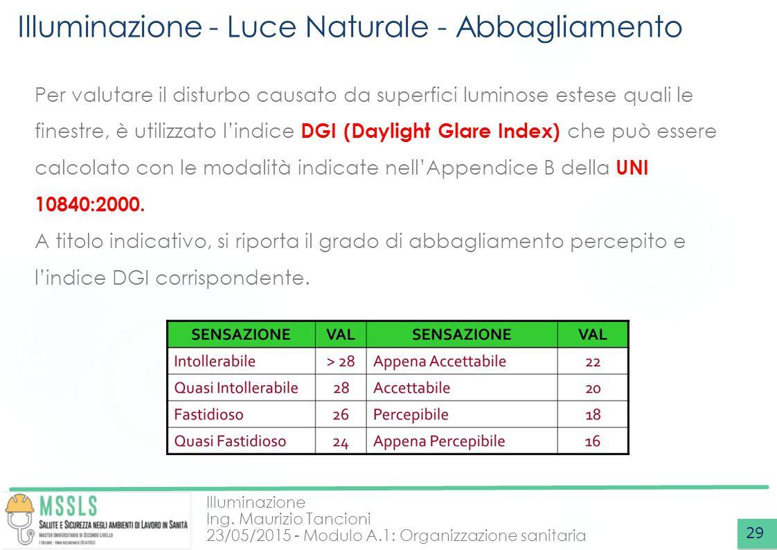 Illuminazione Ing. Maurizio Tancioni 23/05/2015 - Modulo A.1: Organizzazione sanitaria Illuminazione - Luce Naturale - Abbagliamento 29 Per valutare i