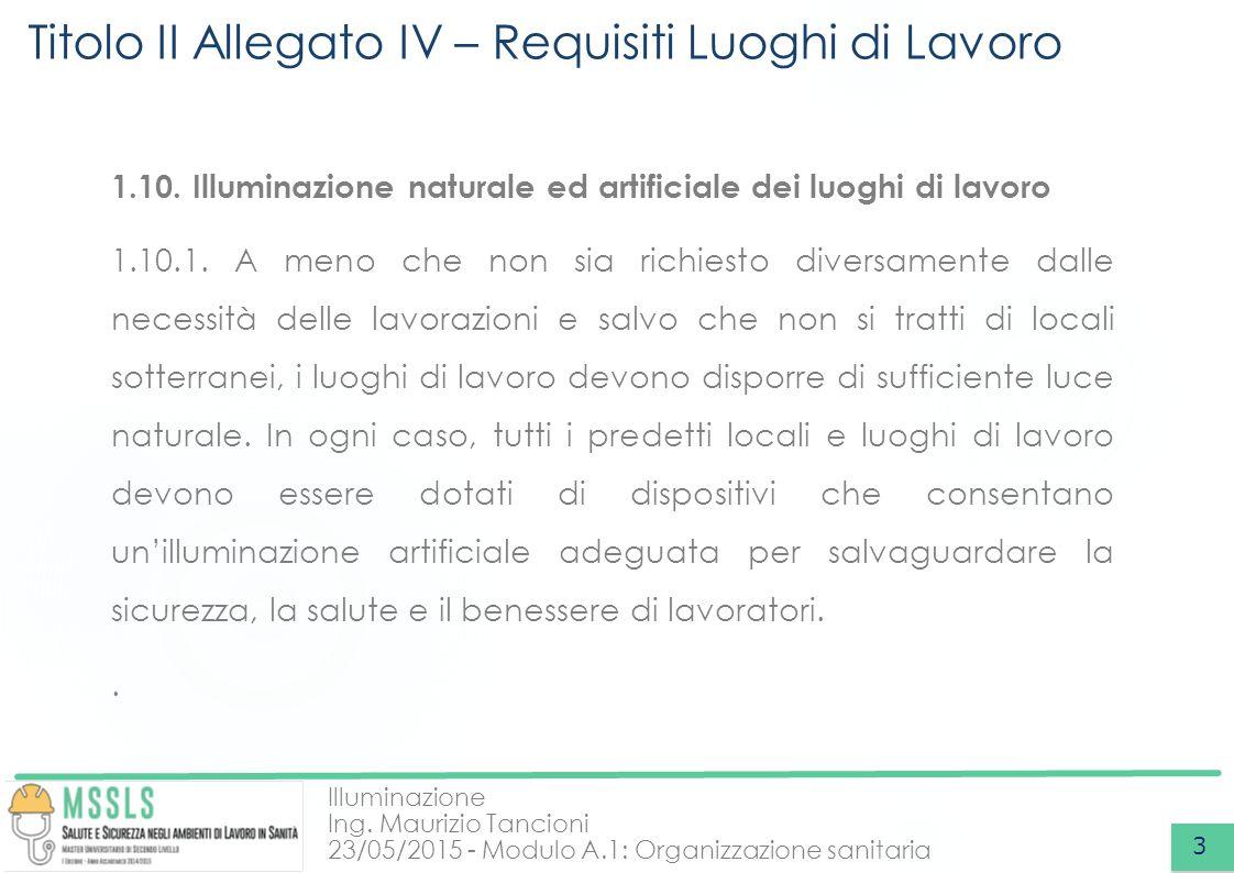 Illuminazione Ing. Maurizio Tancioni 23/05/2015 - Modulo A.1: Organizzazione sanitaria Titolo II Allegato IV – Requisiti Luoghi di Lavoro 3 1.10. Illu
