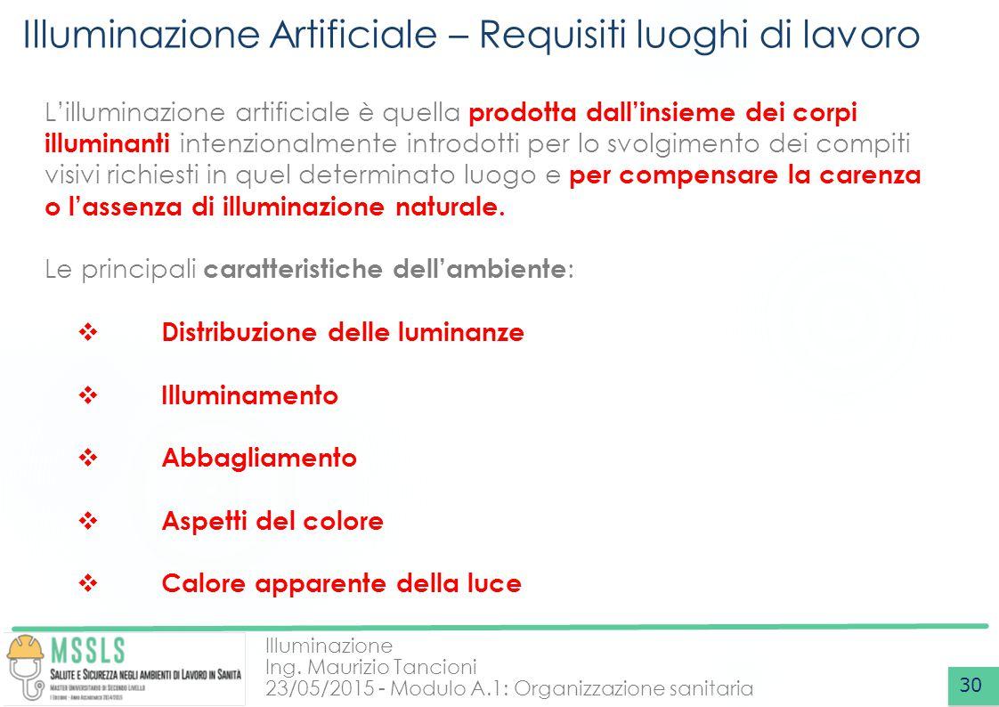 Illuminazione Ing. Maurizio Tancioni 23/05/2015 - Modulo A.1: Organizzazione sanitaria Illuminazione Artificiale – Requisiti luoghi di lavoro 30 L'ill