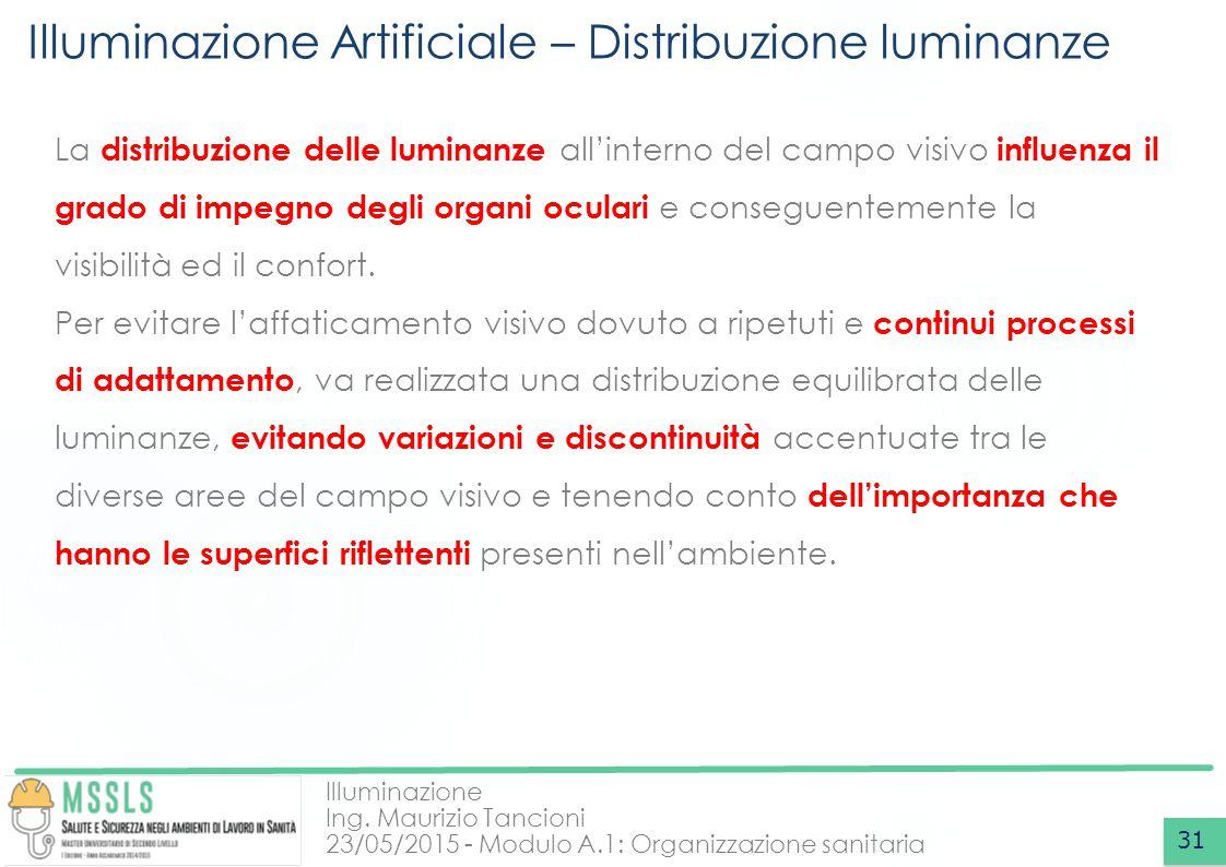 Illuminazione Ing. Maurizio Tancioni 23/05/2015 - Modulo A.1: Organizzazione sanitaria Illuminazione Artificiale – Distribuzione luminanze 31 La distr