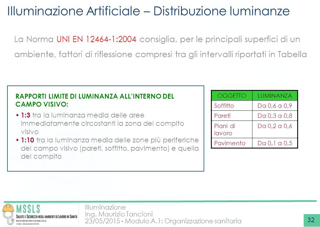 Illuminazione Ing. Maurizio Tancioni 23/05/2015 - Modulo A.1: Organizzazione sanitaria Illuminazione Artificiale – Distribuzione luminanze 32 La Norma