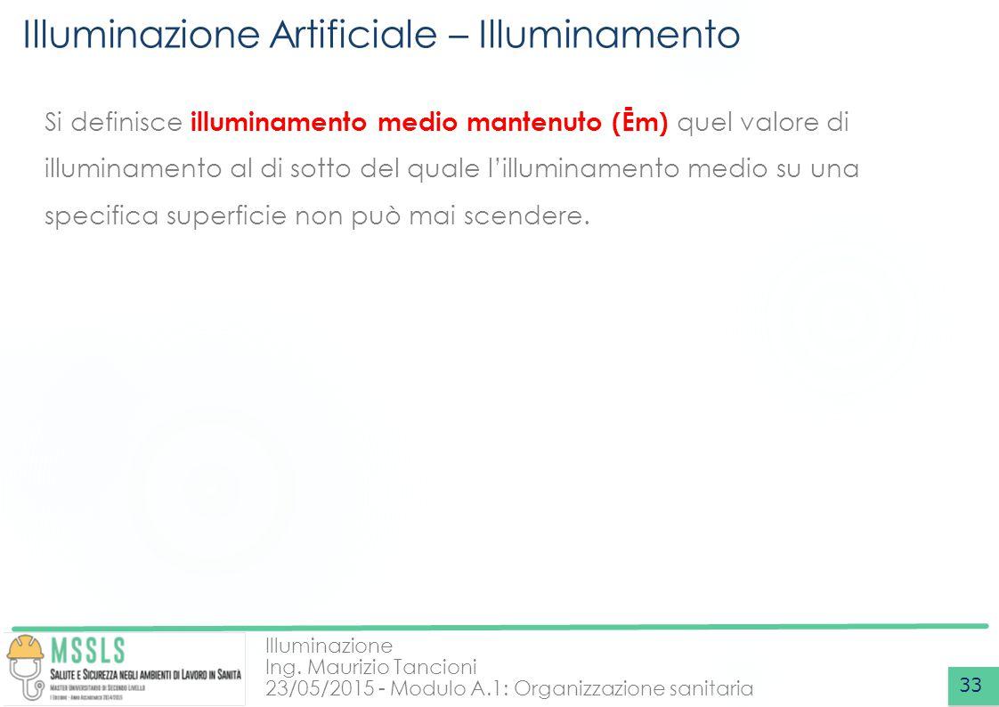 Illuminazione Ing. Maurizio Tancioni 23/05/2015 - Modulo A.1: Organizzazione sanitaria Illuminazione Artificiale – Illuminamento 33 Si definisce illum