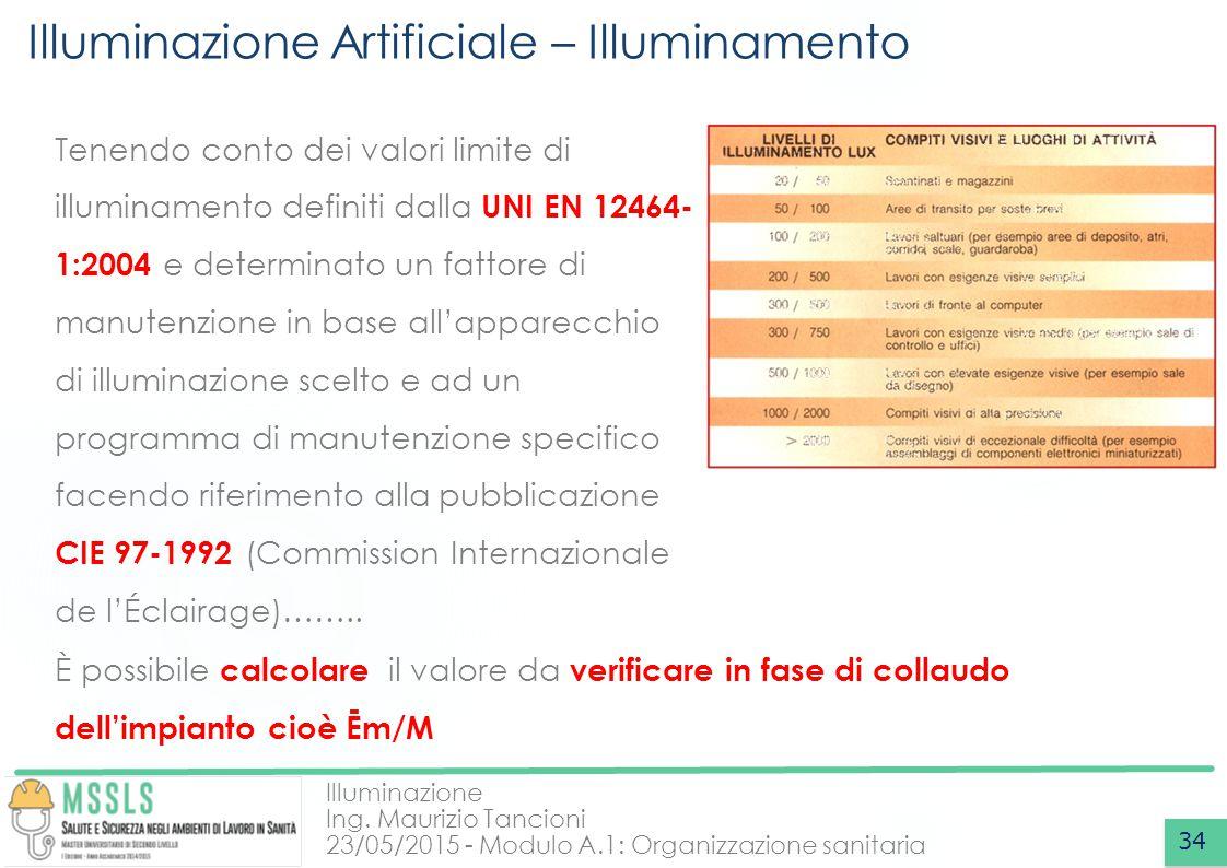 Illuminazione Ing. Maurizio Tancioni 23/05/2015 - Modulo A.1: Organizzazione sanitaria Illuminazione Artificiale – Illuminamento 34 Tenendo conto dei