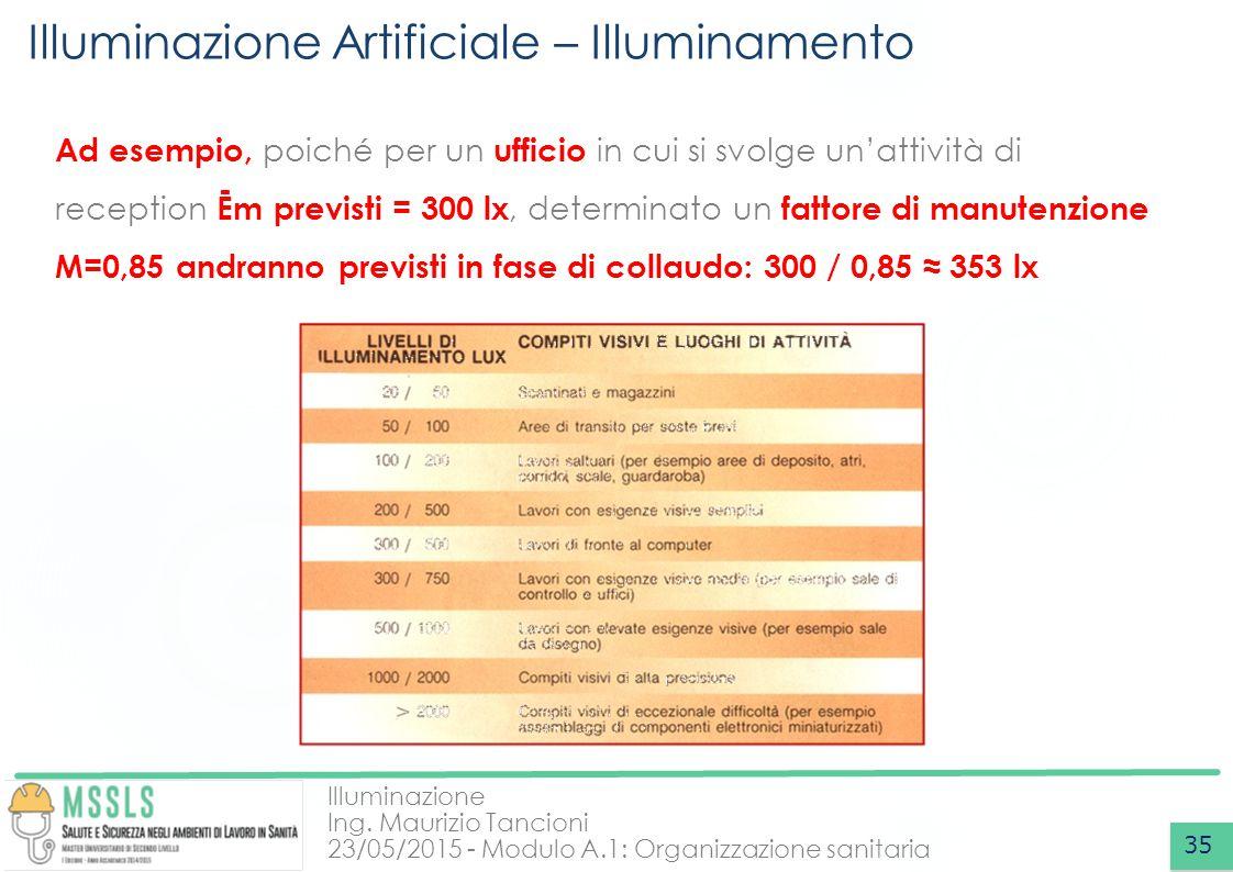 Illuminazione Ing. Maurizio Tancioni 23/05/2015 - Modulo A.1: Organizzazione sanitaria Illuminazione Artificiale – Illuminamento 35 Ad esempio, poiché
