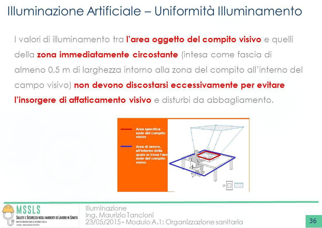 Illuminazione Ing. Maurizio Tancioni 23/05/2015 - Modulo A.1: Organizzazione sanitaria Illuminazione Artificiale – Uniformità Illuminamento 36 I valor