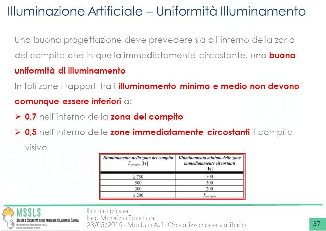 Illuminazione Ing. Maurizio Tancioni 23/05/2015 - Modulo A.1: Organizzazione sanitaria Illuminazione Artificiale – Uniformità Illuminamento 37 Una buo