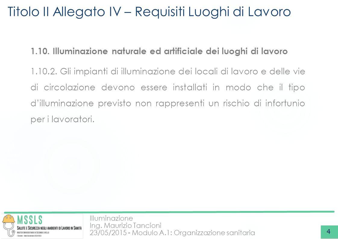 Illuminazione Ing. Maurizio Tancioni 23/05/2015 - Modulo A.1: Organizzazione sanitaria Titolo II Allegato IV – Requisiti Luoghi di Lavoro 4 1.10. Illu