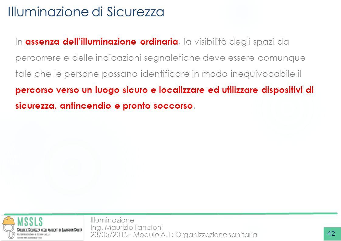 Illuminazione Ing. Maurizio Tancioni 23/05/2015 - Modulo A.1: Organizzazione sanitaria Illuminazione di Sicurezza 42 In assenza dell'illuminazione ord