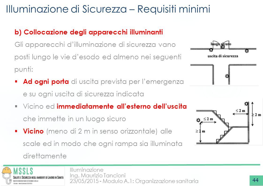 Illuminazione Ing. Maurizio Tancioni 23/05/2015 - Modulo A.1: Organizzazione sanitaria Illuminazione di Sicurezza – Requisiti minimi 44 b) Collocazion