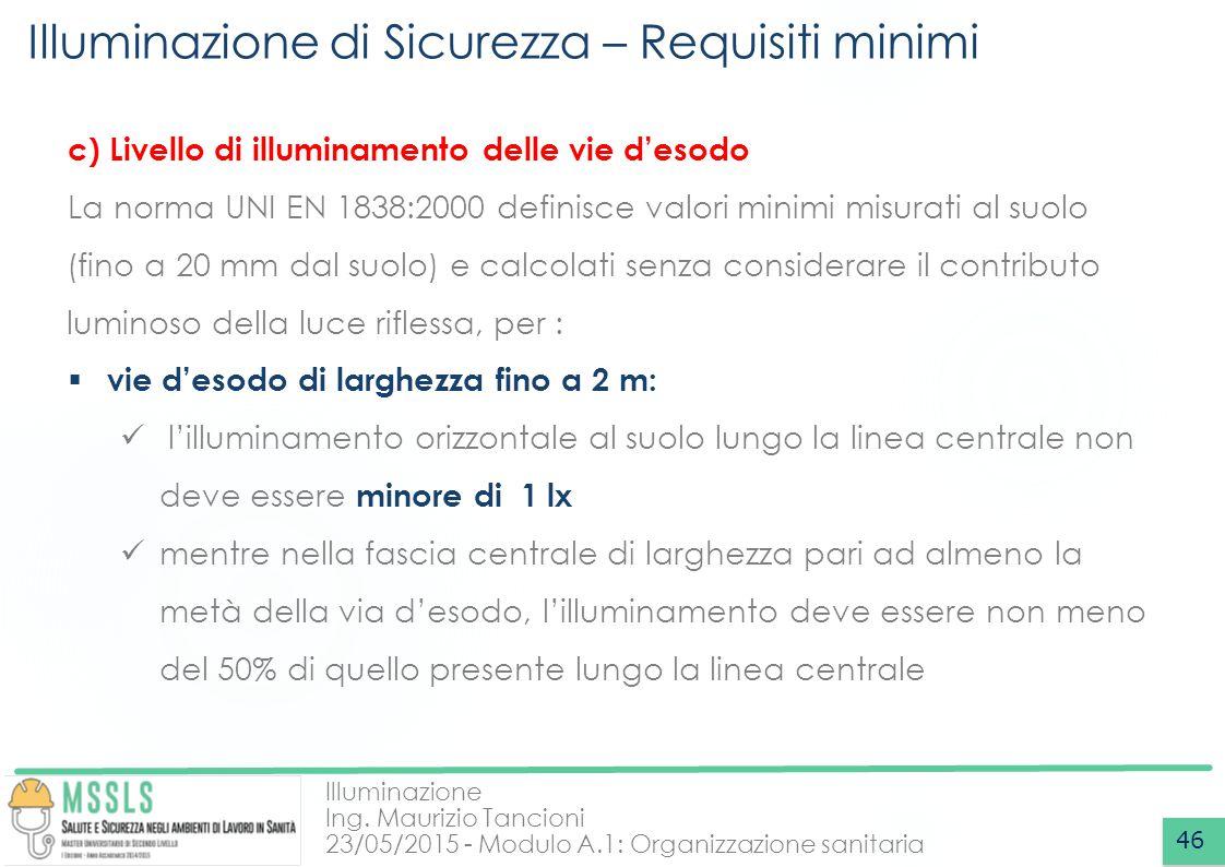 Illuminazione Ing. Maurizio Tancioni 23/05/2015 - Modulo A.1: Organizzazione sanitaria Illuminazione di Sicurezza – Requisiti minimi 46 c) Livello di