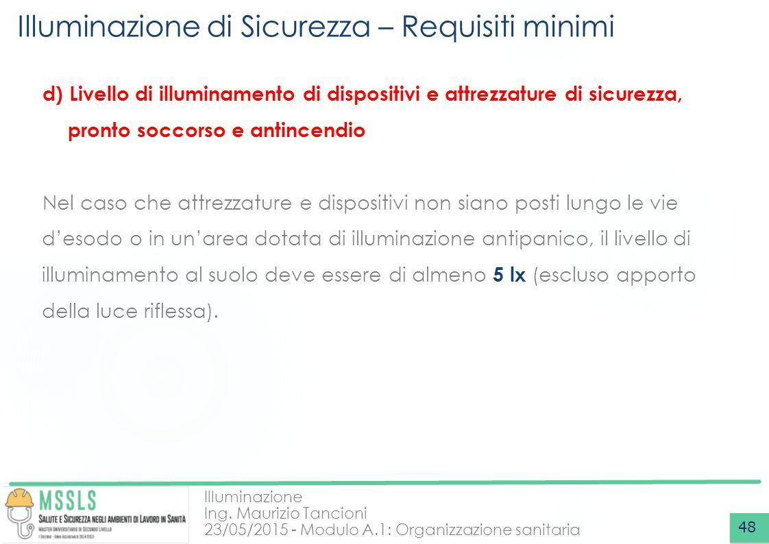 Illuminazione Ing. Maurizio Tancioni 23/05/2015 - Modulo A.1: Organizzazione sanitaria Illuminazione di Sicurezza – Requisiti minimi 48 d) Livello di