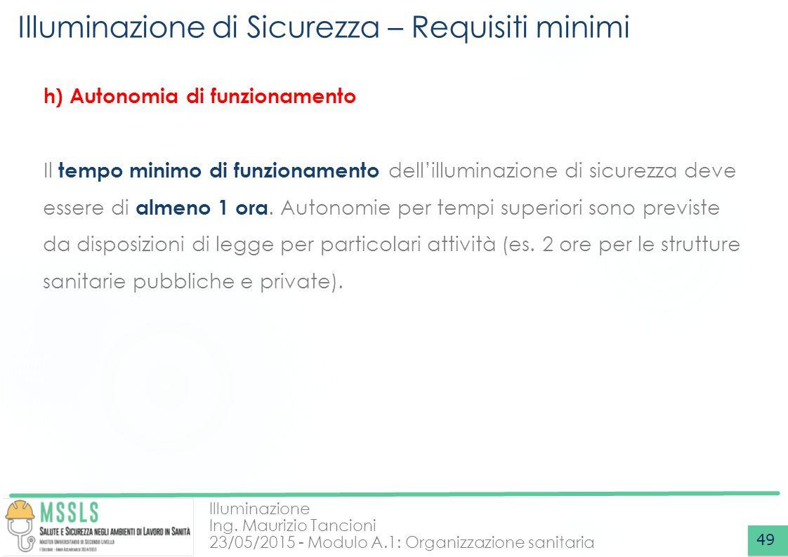 Illuminazione Ing. Maurizio Tancioni 23/05/2015 - Modulo A.1: Organizzazione sanitaria Illuminazione di Sicurezza – Requisiti minimi 49 h) Autonomia d