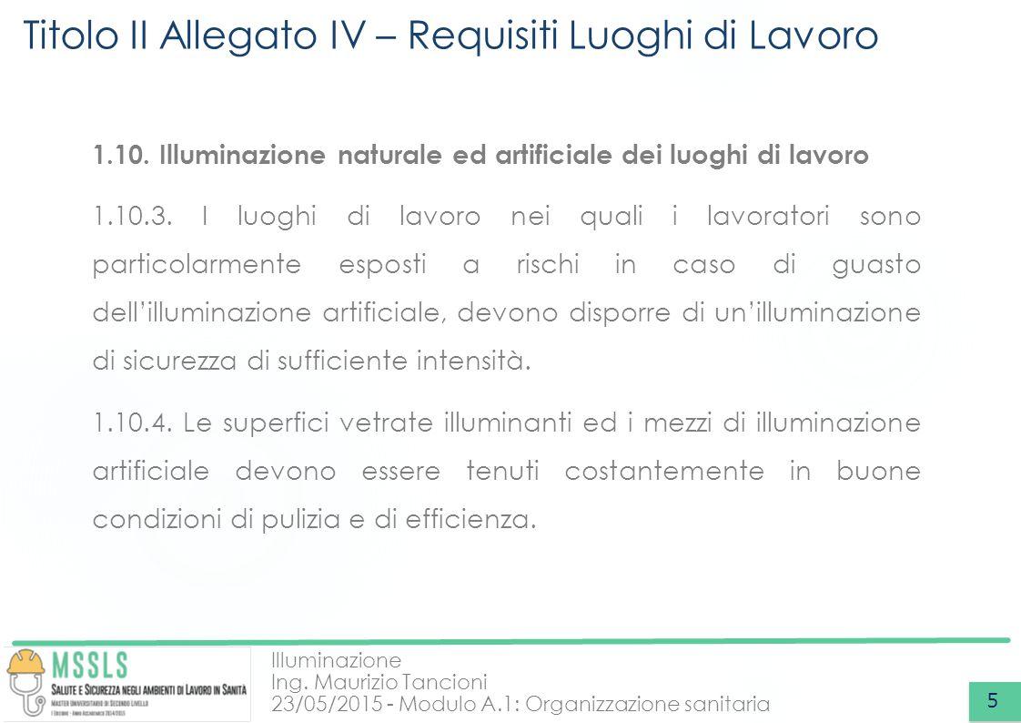 Illuminazione Ing. Maurizio Tancioni 23/05/2015 - Modulo A.1: Organizzazione sanitaria Titolo II Allegato IV – Requisiti Luoghi di Lavoro 5 1.10. Illu