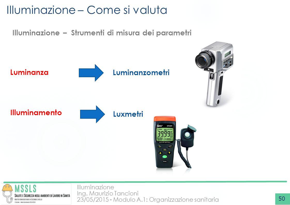 Illuminazione Ing. Maurizio Tancioni 23/05/2015 - Modulo A.1: Organizzazione sanitaria Illuminazione – Come si valuta 50 Illuminazione – Strumenti di