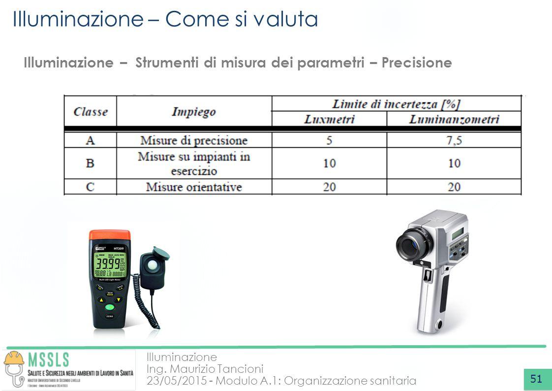 Illuminazione Ing. Maurizio Tancioni 23/05/2015 - Modulo A.1: Organizzazione sanitaria Illuminazione – Come si valuta 51 Illuminazione – Strumenti di