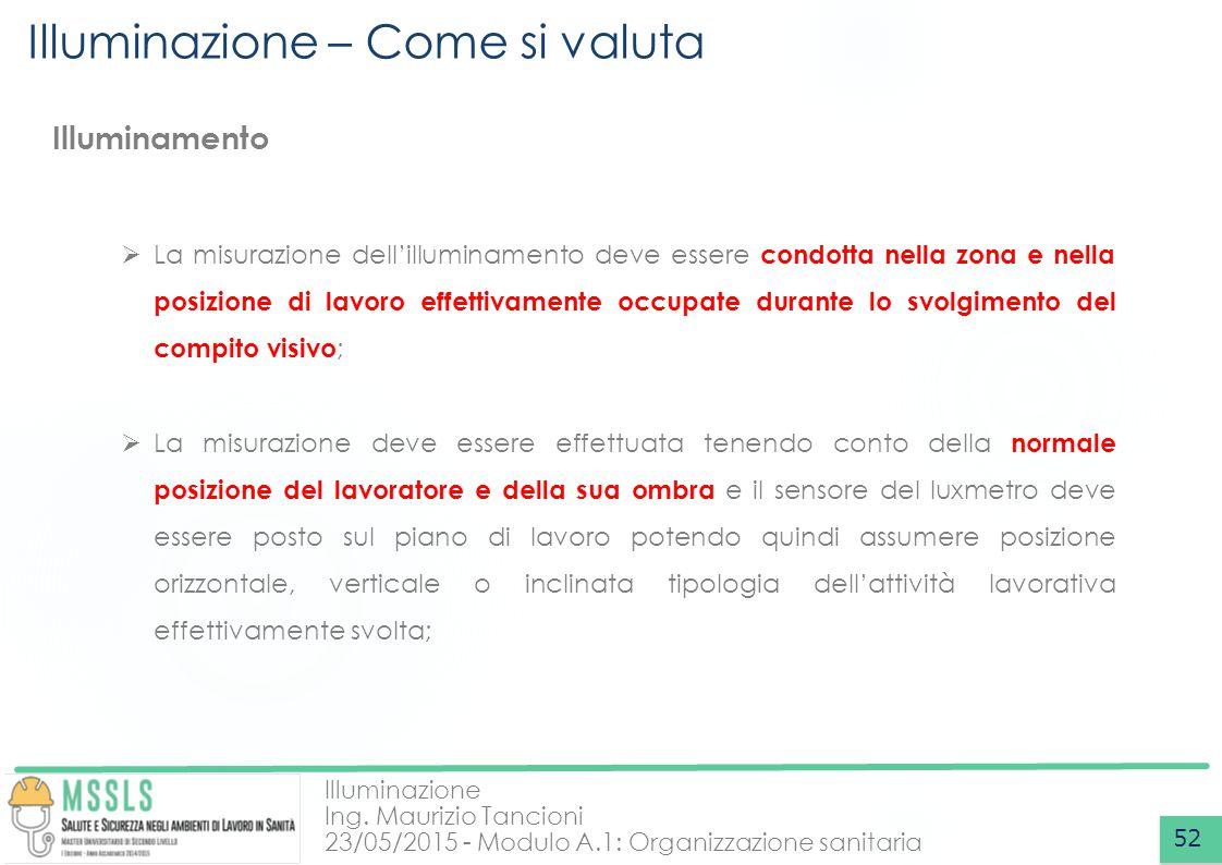 Illuminazione Ing. Maurizio Tancioni 23/05/2015 - Modulo A.1: Organizzazione sanitaria Illuminazione – Come si valuta 52 Illuminamento  La misurazion