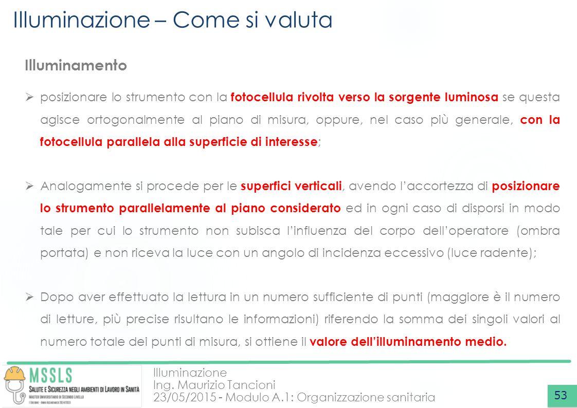 Illuminazione Ing. Maurizio Tancioni 23/05/2015 - Modulo A.1: Organizzazione sanitaria Illuminazione – Come si valuta 53 Illuminamento  posizionare l