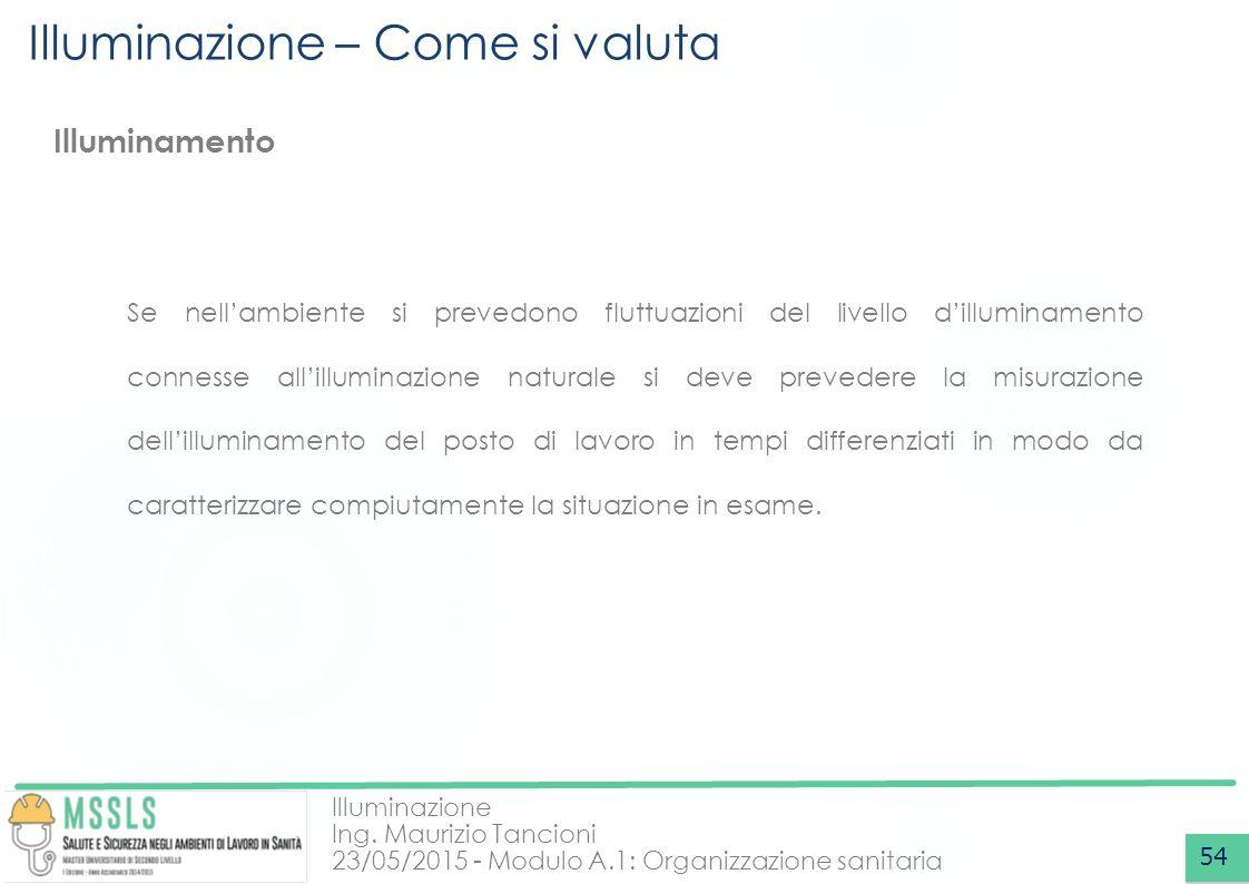 Illuminazione Ing. Maurizio Tancioni 23/05/2015 - Modulo A.1: Organizzazione sanitaria Illuminazione – Come si valuta 54 Illuminamento Se nell'ambient