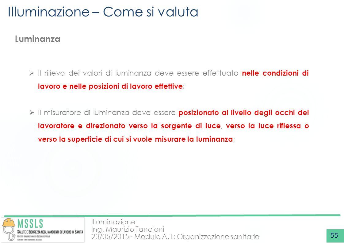Illuminazione Ing. Maurizio Tancioni 23/05/2015 - Modulo A.1: Organizzazione sanitaria Illuminazione – Come si valuta 55 Luminanza  Il rilievo dei va
