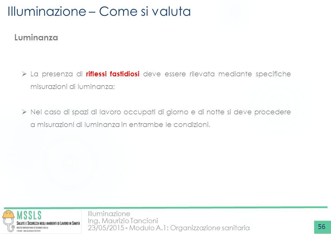 Illuminazione Ing. Maurizio Tancioni 23/05/2015 - Modulo A.1: Organizzazione sanitaria Illuminazione – Come si valuta 56 Luminanza  La presenza di ri