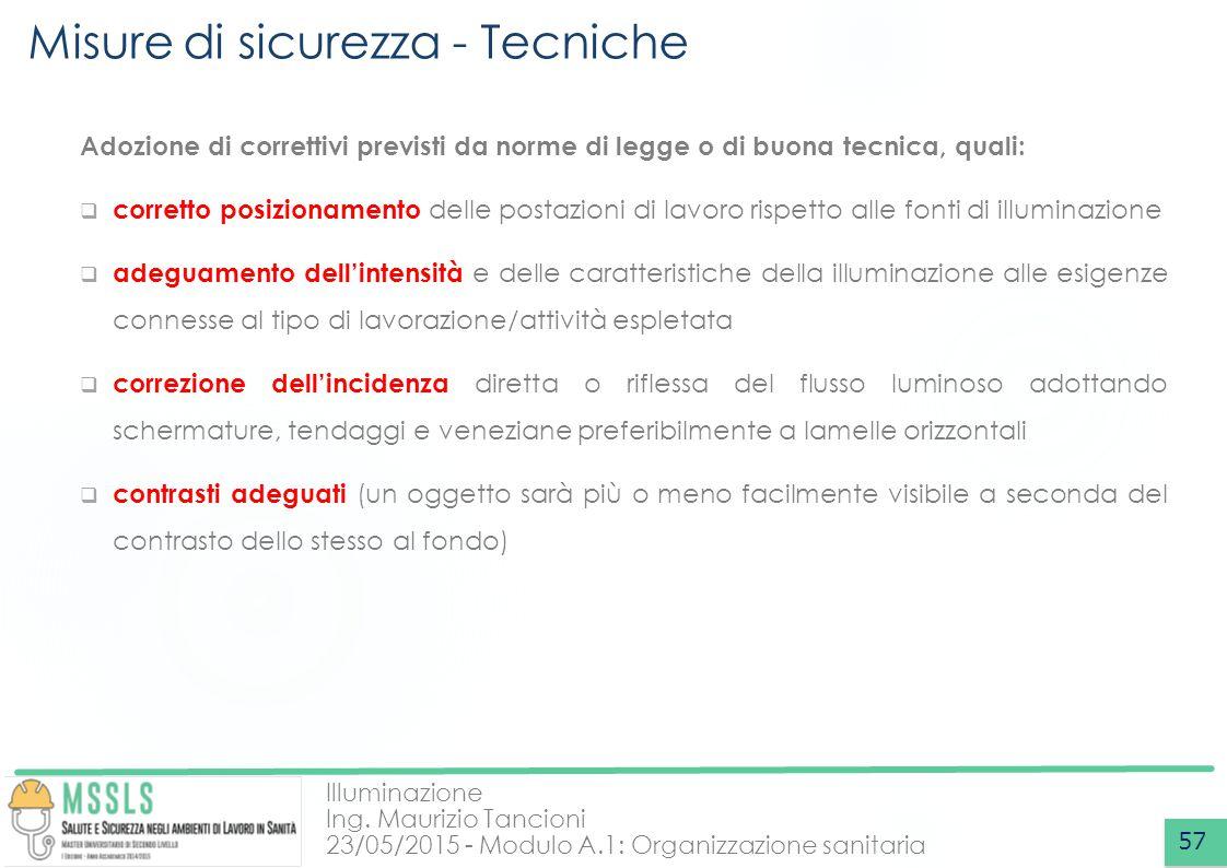 Illuminazione Ing. Maurizio Tancioni 23/05/2015 - Modulo A.1: Organizzazione sanitaria Misure di sicurezza - Tecniche 57 Adozione di correttivi previs