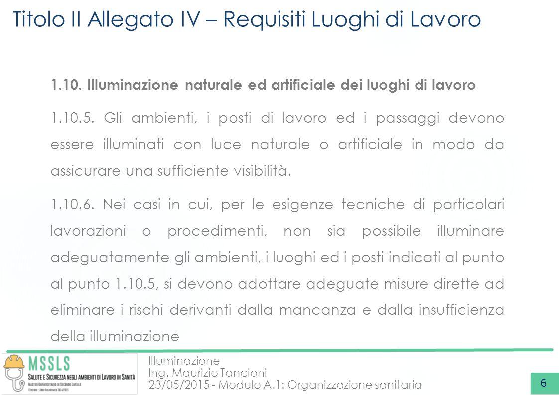 Illuminazione Ing. Maurizio Tancioni 23/05/2015 - Modulo A.1: Organizzazione sanitaria Titolo II Allegato IV – Requisiti Luoghi di Lavoro 6 1.10. Illu