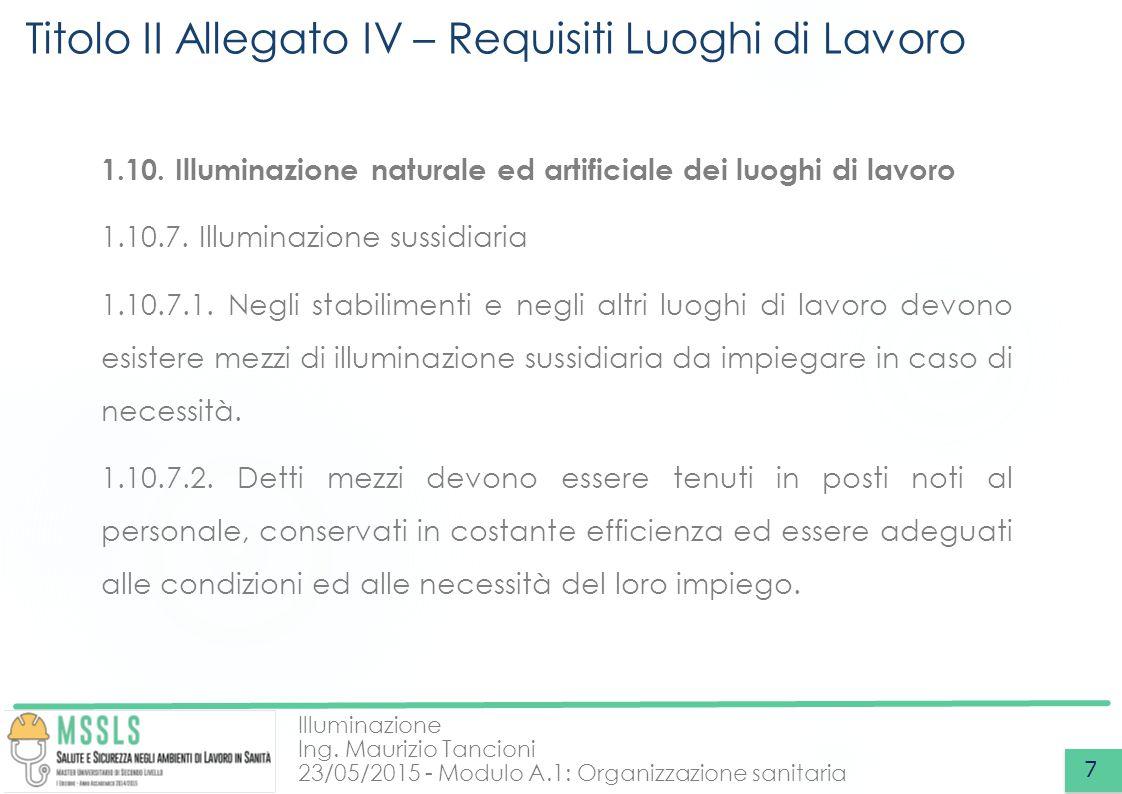 Illuminazione Ing. Maurizio Tancioni 23/05/2015 - Modulo A.1: Organizzazione sanitaria Titolo II Allegato IV – Requisiti Luoghi di Lavoro 7 1.10. Illu