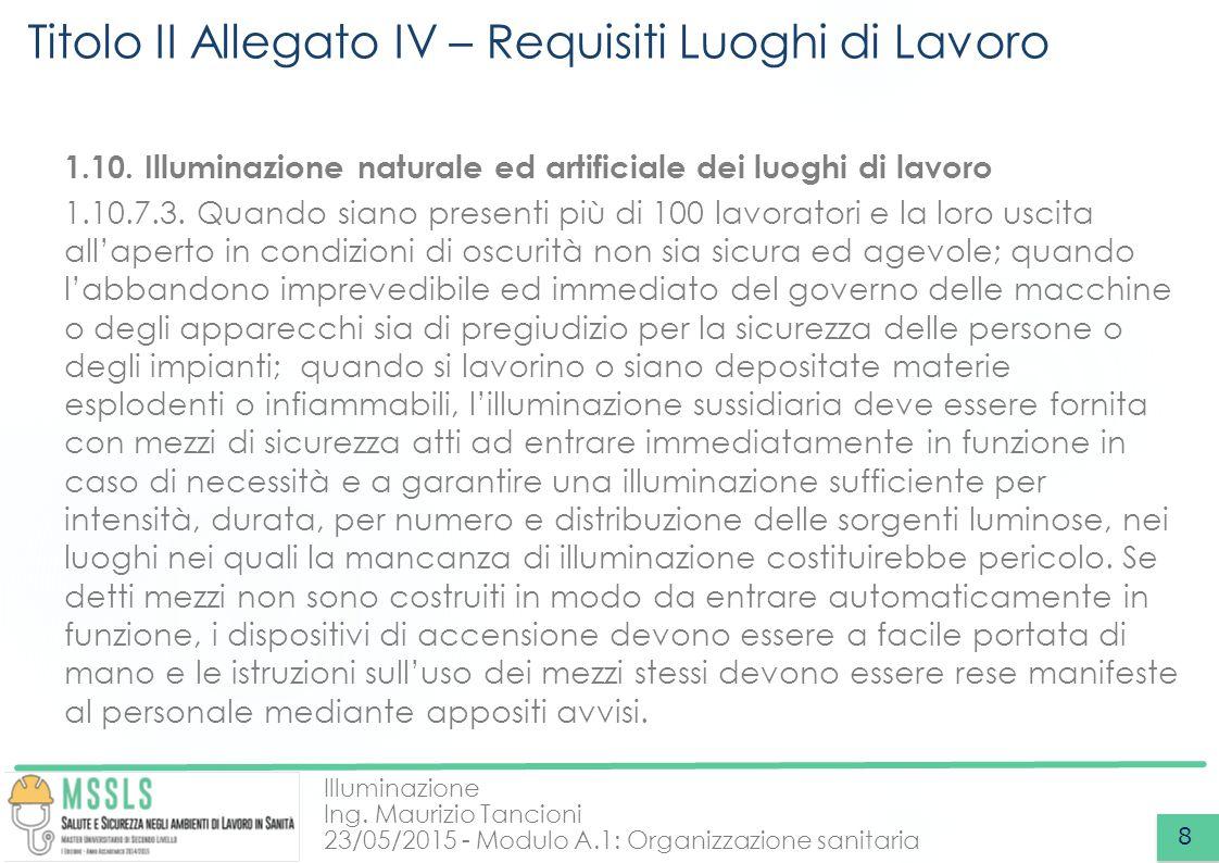 Illuminazione Ing. Maurizio Tancioni 23/05/2015 - Modulo A.1: Organizzazione sanitaria Titolo II Allegato IV – Requisiti Luoghi di Lavoro 8 1.10. Illu