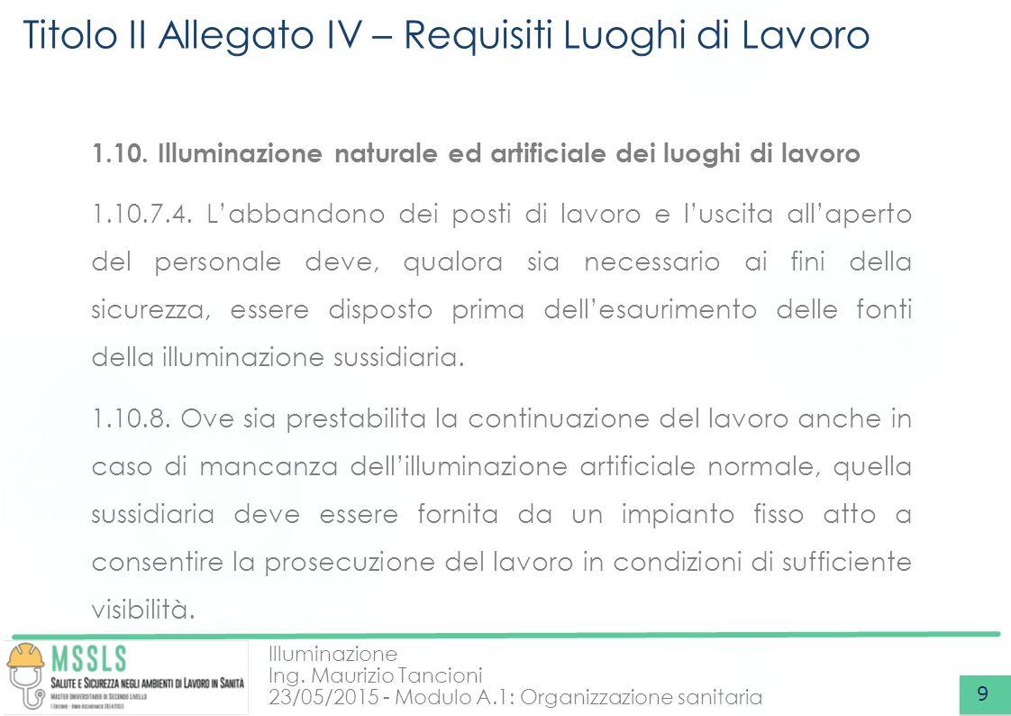 Illuminazione Ing. Maurizio Tancioni 23/05/2015 - Modulo A.1: Organizzazione sanitaria Titolo II Allegato IV – Requisiti Luoghi di Lavoro 9 1.10. Illu