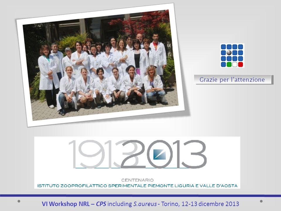 VI Workshop NRL – CPS including S.aureus - Torino, 12-13 dicembre 2013 Grazie per l'attenzione