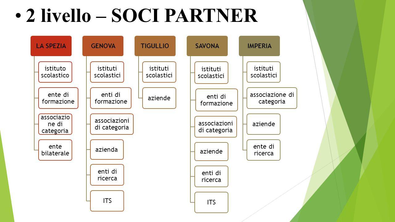 2 livello – SOCI PARTNER LA SPEZIA istituto scolastico ente di formazione associazio ne di categoria ente bilaterale GENOVA istituti scolastici enti d