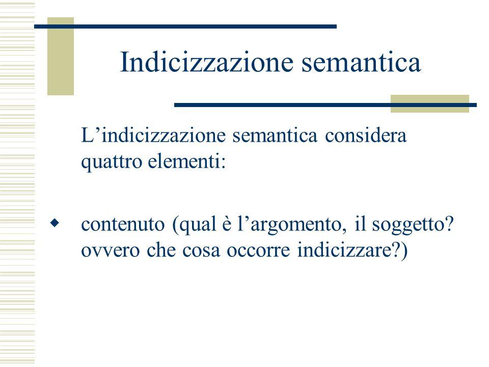 Indicizzazione semantica Le procedure di indicizzazione non hanno mai avuto una codificazione rigorosa, che abbia portato a regole precise, come nel caso della descrizione bibliografica, ma fanno riferimento solo a standard o a linee guida, come la norma ISO 5963, del 1985, tradotta in italiano nella norma UNI ISO 5963- 1989, Metodi per l'analisi dei documenti, la determinazione del loro soggetto e la selezione dei termini di indicizzazione.