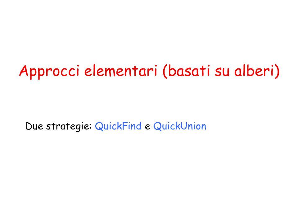 Approcci elementari (basati su alberi) Due strategie: QuickFind e QuickUnion
