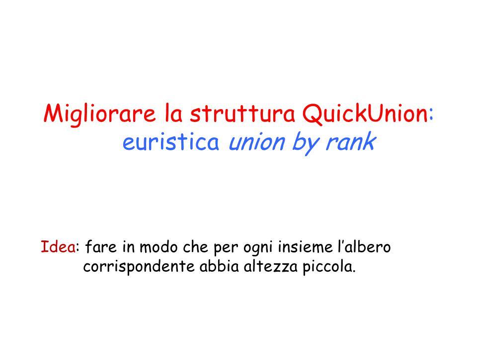 Migliorare la struttura QuickUnion: euristica union by rank Idea: fare in modo che per ogni insieme l'albero corrispondente abbia altezza piccola.