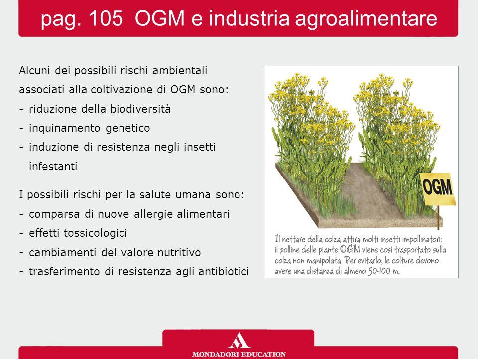 Alcuni dei possibili rischi ambientali associati alla coltivazione di OGM sono: -riduzione della biodiversità -inquinamento genetico -induzione di res