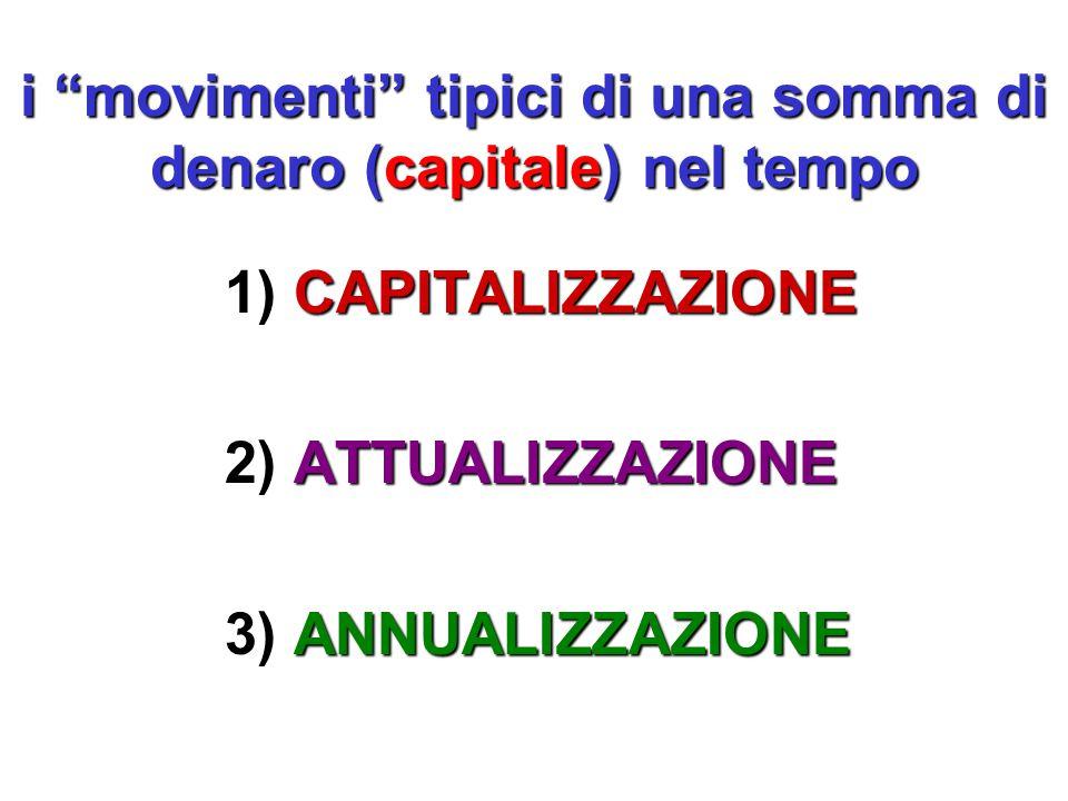 i movimenti tipici di una somma di denaro (capitale) nel tempo 1) CAPITALIZZAZIONE 2) ATTUALIZZAZIONE 3) ANNUALIZZAZIONE